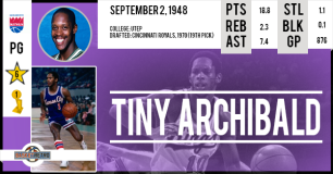 https://basketretro.com/2015/09/02/nate-tiny-archibald-le-playmaker-des-celtics/