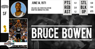 https://basketretro.com/2014/06/19/bruce-bowen-le-chien-de-garde-des-spurs/