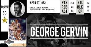 https://basketretro.com/2016/04/27/happy-birthday-george-gervin-et-david-robinson-le-recit-de-deux-eres/