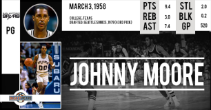 https://basketretro.com/2017/03/03/happy-birthday-johnny-moore-au-bord-du-quadruple-double-en-1985/