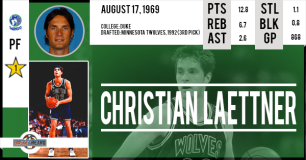 https://basketretro.com/2015/03/17/i-hate-christian-laettner-le-documentaire-sur-lancienne-star-de-duke-en-integralite/