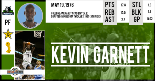 https://basketretro.com/2016/12/06/mix-kevin-garnett-career-tribute/