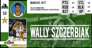 https://basketretro.com/2016/03/21/wally-szczerbiak-le-shooteur-leader-de-miami-university-en-99/