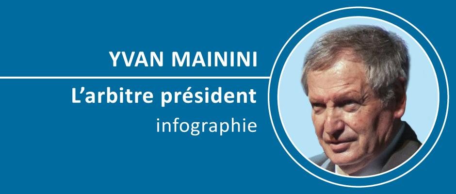 Ivan Mainini