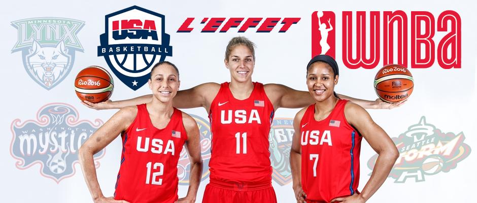 Team USA WNBA