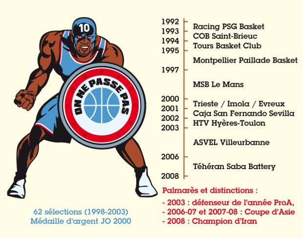 Infographie Makan Dioumassi