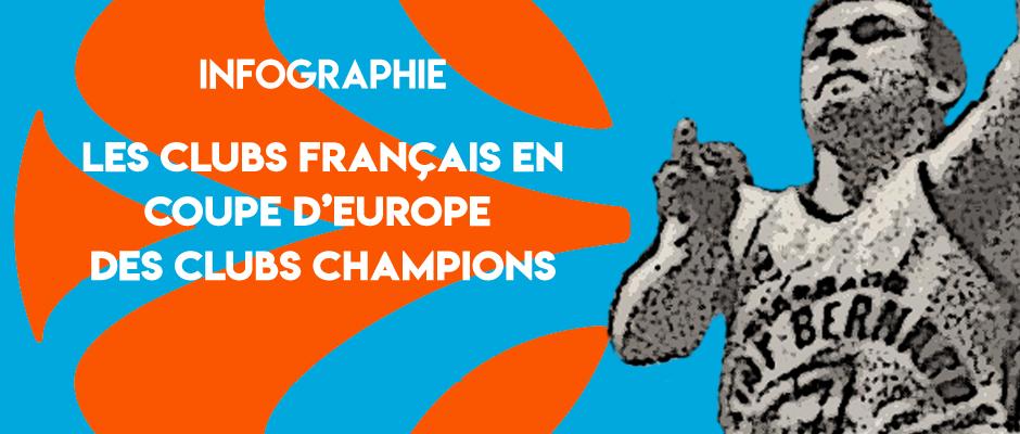 Clubs Français enCE